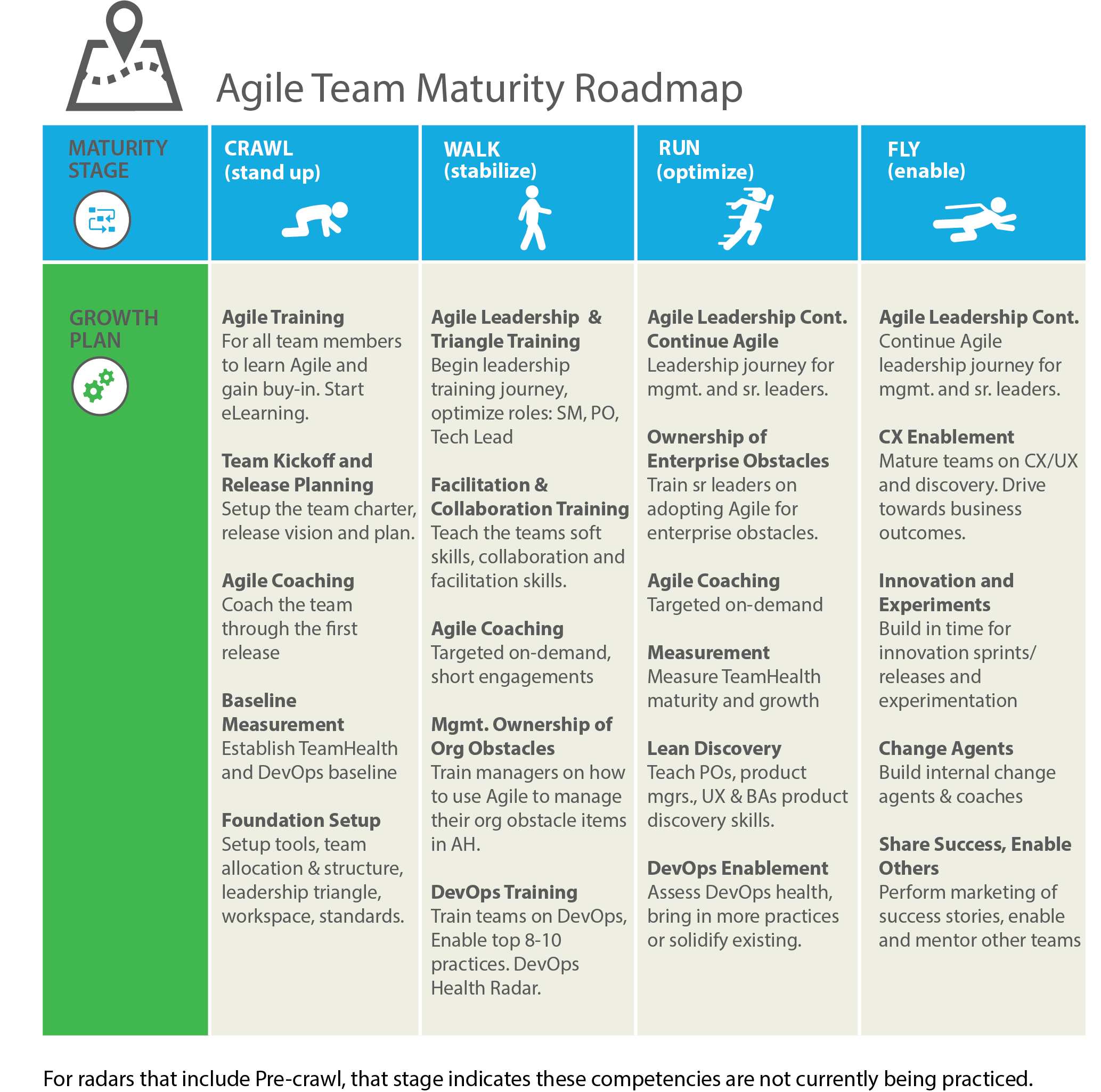 Agile_Team_Maturity_Roadmap_pg_2.png