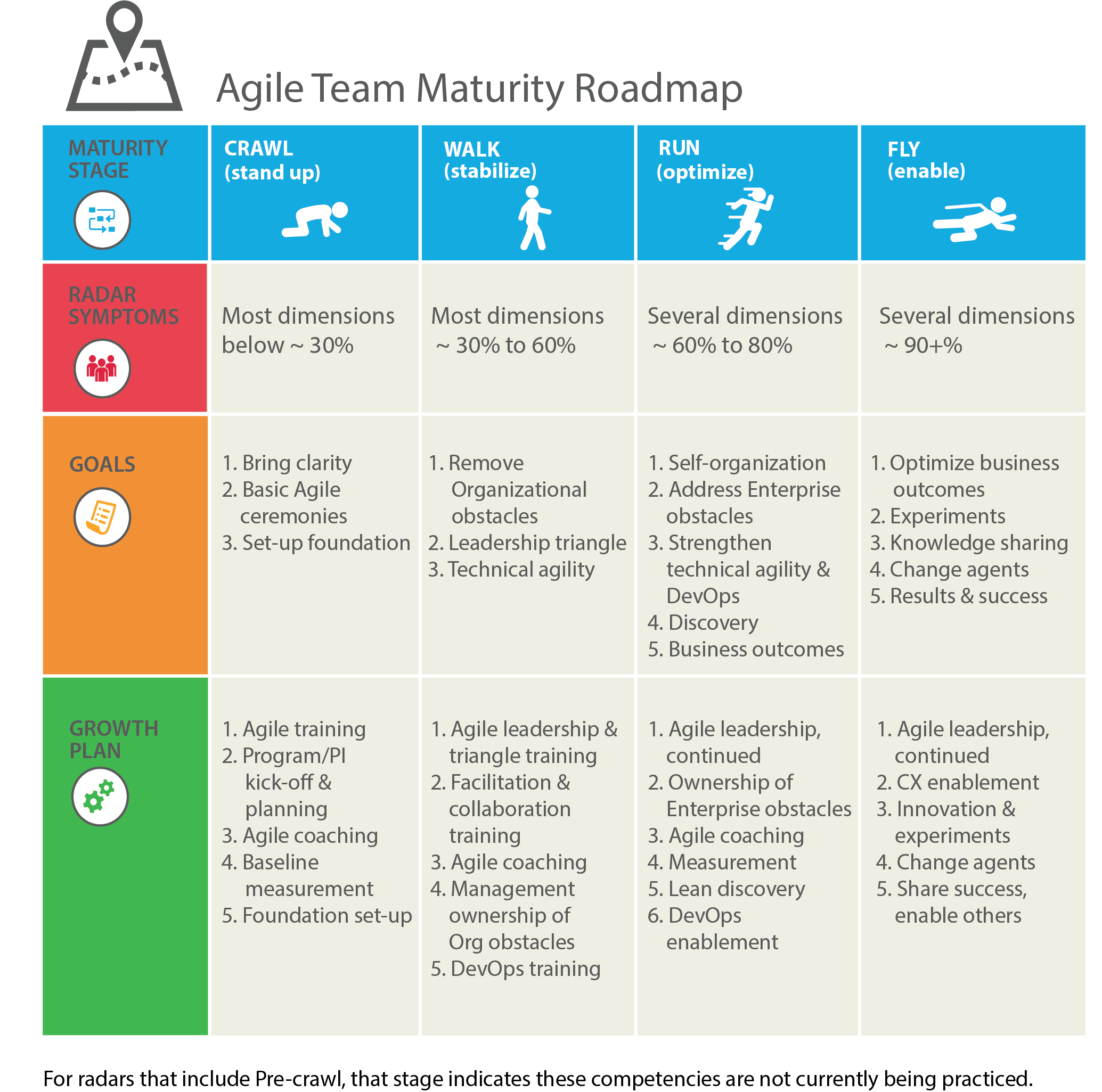 Agile_Team_Maturity_Roadmap.png