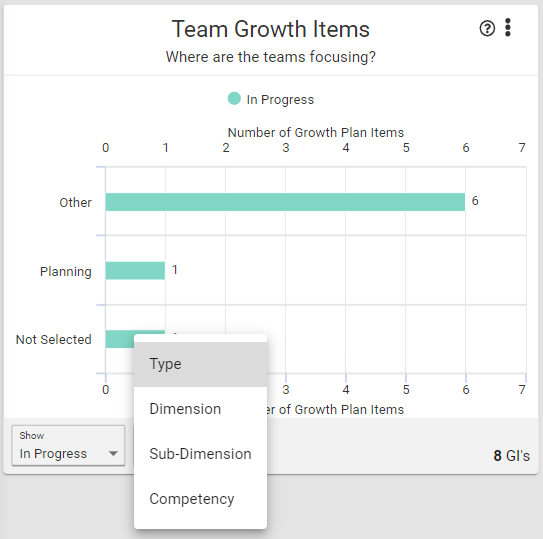 team_growth_items_segment_by.PNG