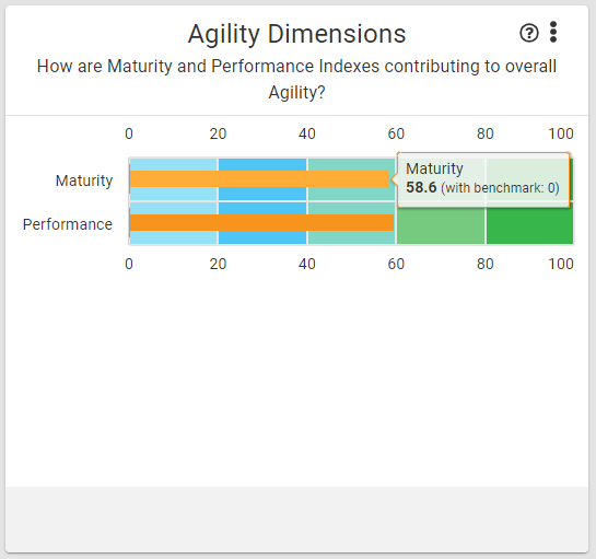 agility_dimensions.PNG