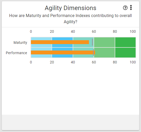 agility_dimensions_with_benchmark.PNG