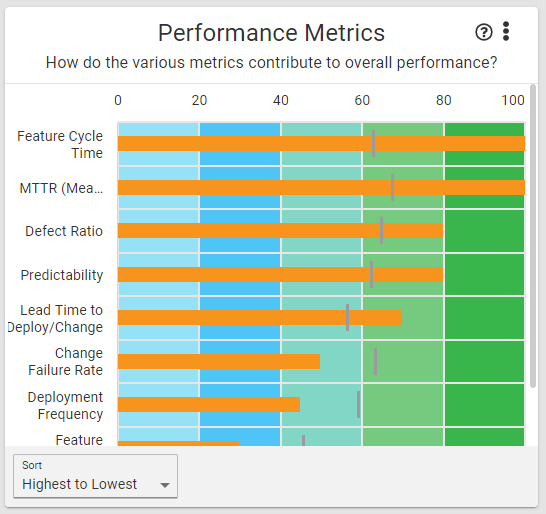 performance_metrics_with_benchmark.PNG